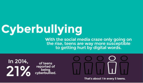 Archibald and Buratowski share information about cyberbullying