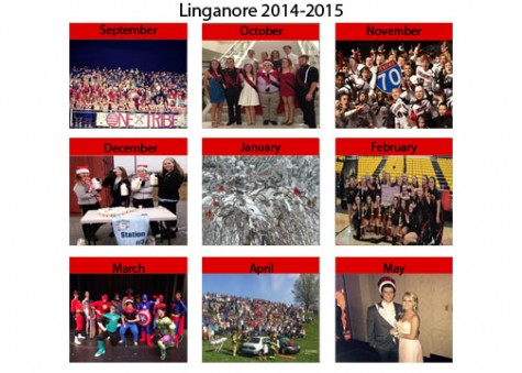 Highlights of the 2014-2015 Linganore school year