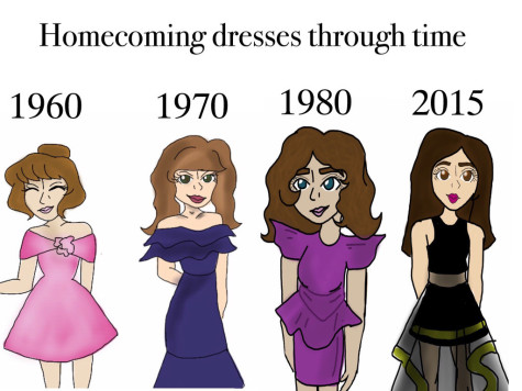 SMH Cartoon: Homecoming dresses through the decades