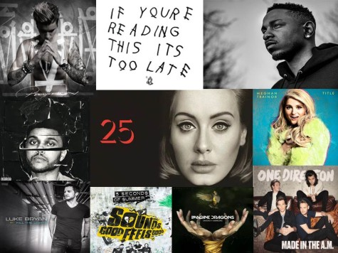 Top 10 of 2015: These tunes will be the soundtrack of your high school years