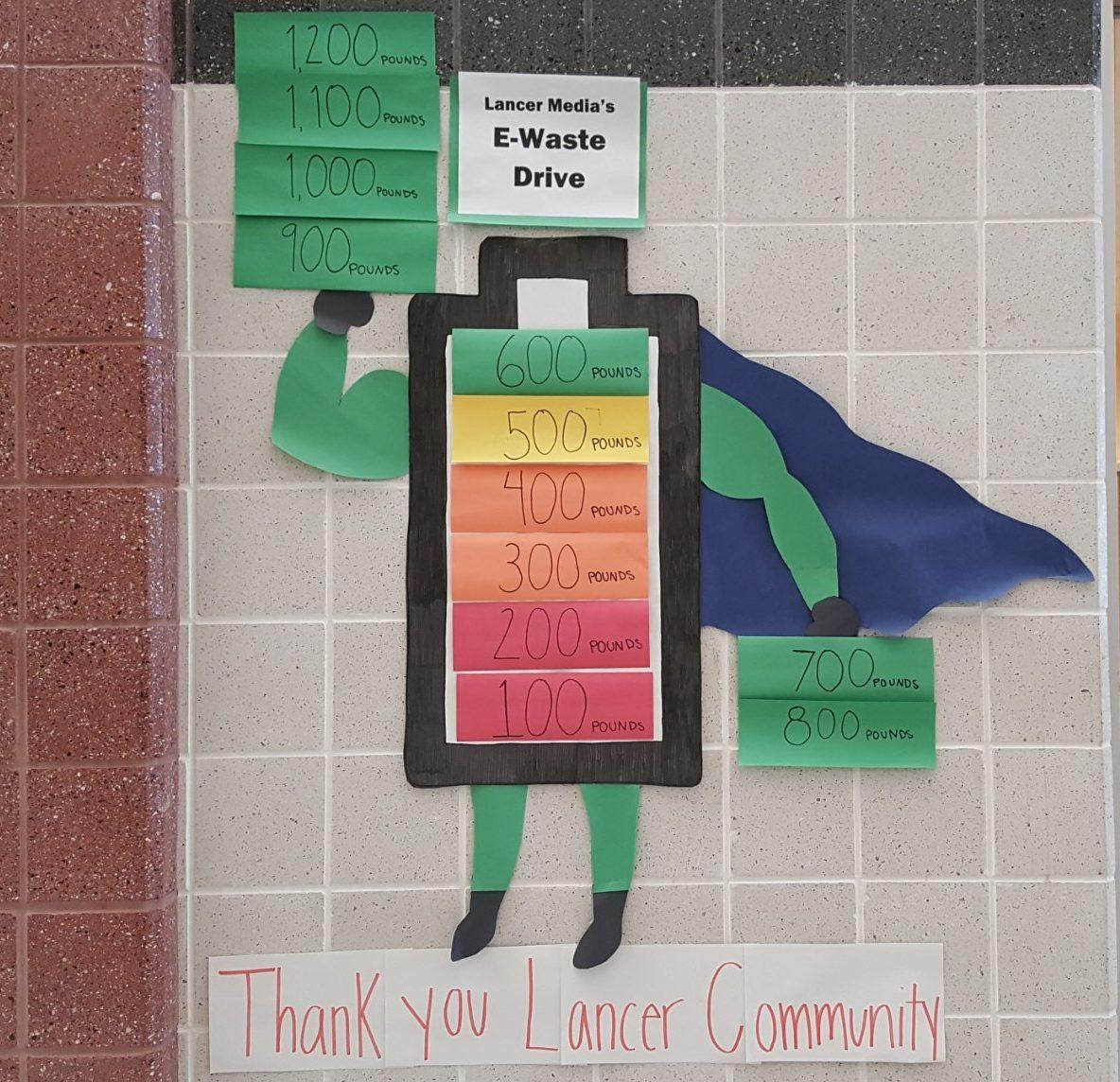 Thank you, Lancer Community for the successful E-Waste collection.