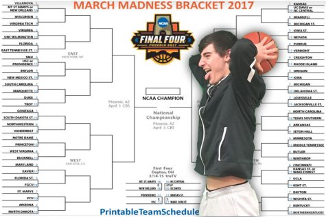 Lancer Media Madness: Ethan's expert bracket
