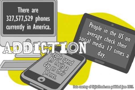 Limiting phone addiction…Is there an app for that?