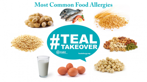 Food Allergy Awareness: What You Don't Know Can Kill You