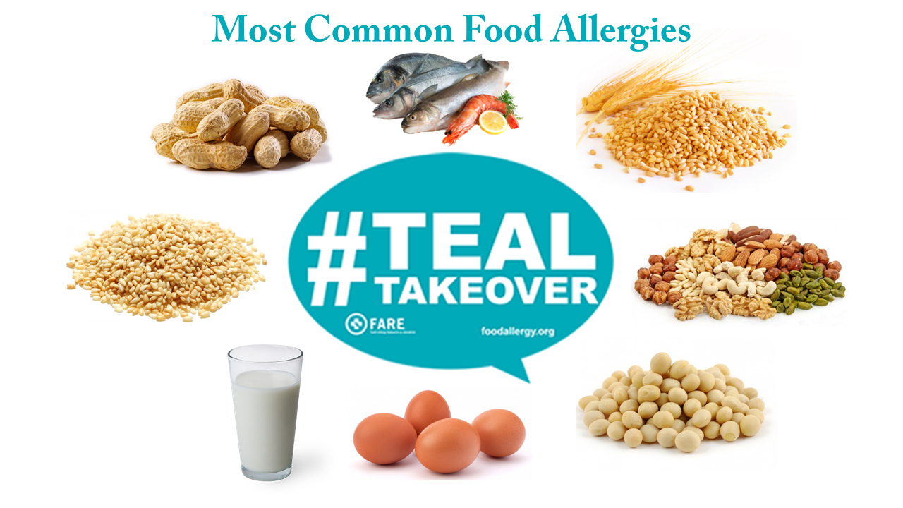 Food Allergy Awareness: What You Don\'t Know Can Kill You – The Lance