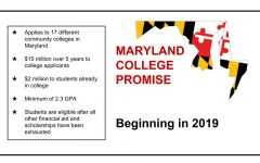 Maryland Community College Promise Scholarships Bill creates hope for future of higher education