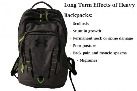 "Get off the bandwagon: Throw the ""backpack challenge"" away"