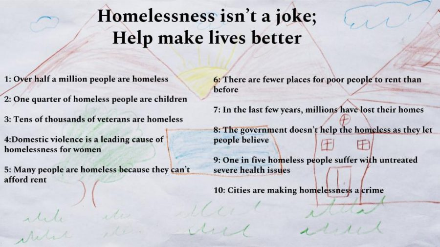 Facts about the Homeless