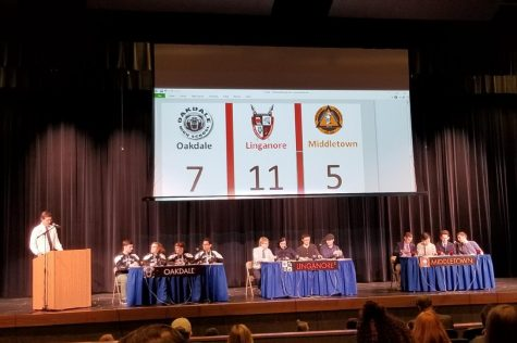 Where is The Antique Capital of Maryland? Academic team wins first match of the season with trivia expertise