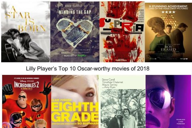 Lilly Player's top movies of 2018