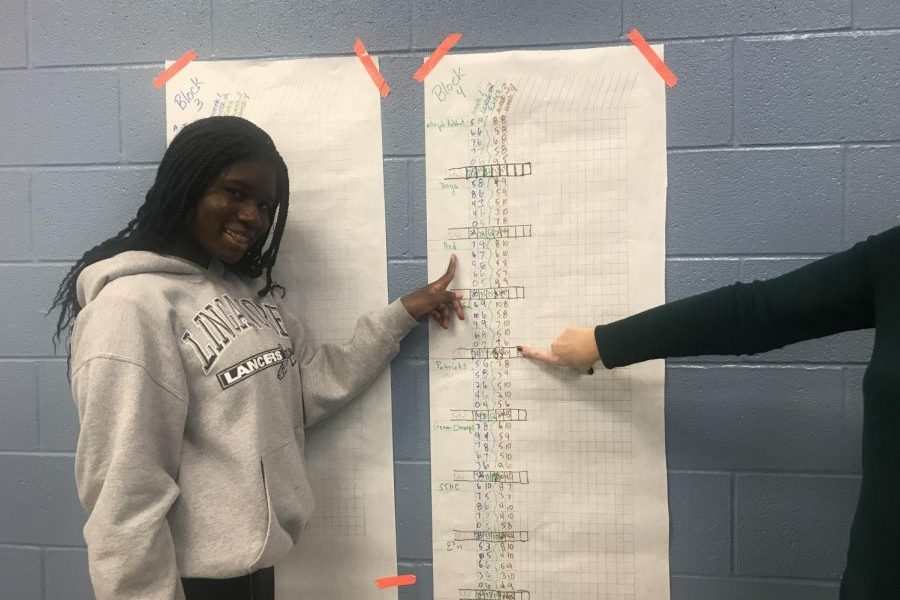 Newcomb's classes compete for top grammar honors: Photo of the Day 3/19/2019