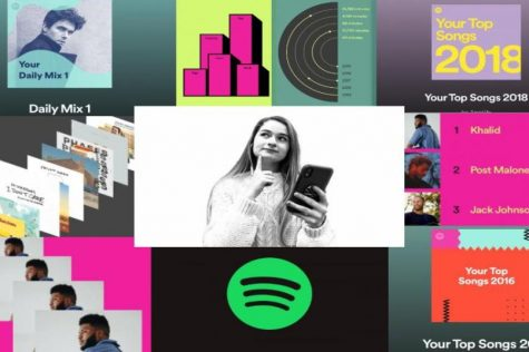 Spotify Wrapped: Ending the decade on the right note