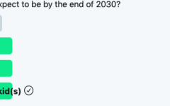 Poll of the Week: Where do you expect to be by the end of 2030?