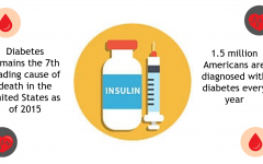 Why isn't insulin, a life-saving drug, affordable for all?