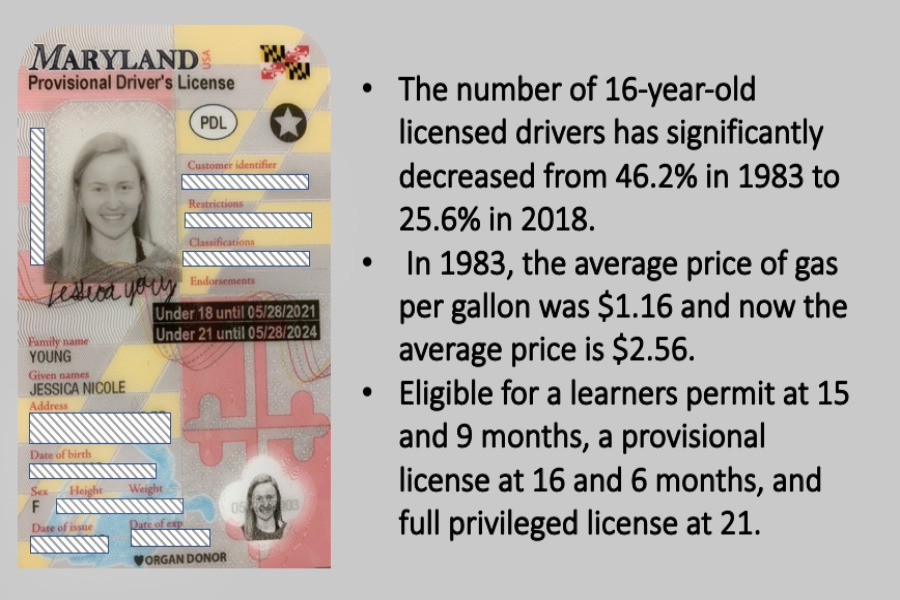 Driver License dilemma: Fewer high school students want to drive