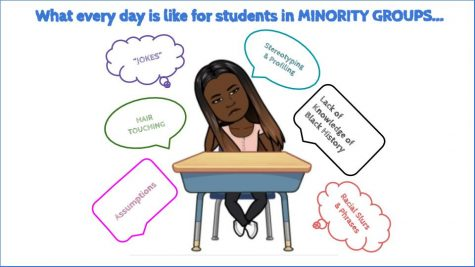 Minority students at LHS explained that they deal with these negative experiences on a daily basis.