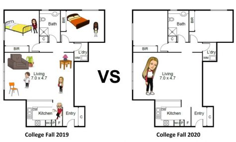 College apartments in fall of 2019 vs college apartments in fall of 2020.