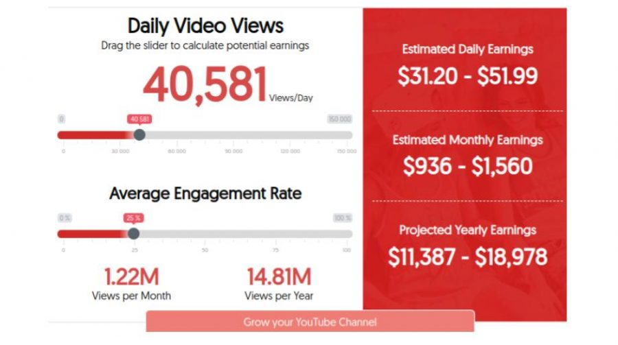YouTube+money+calculators+show+the+user+how+much+money+they+can+make+based+on+views+and+engagement+with+videos.+