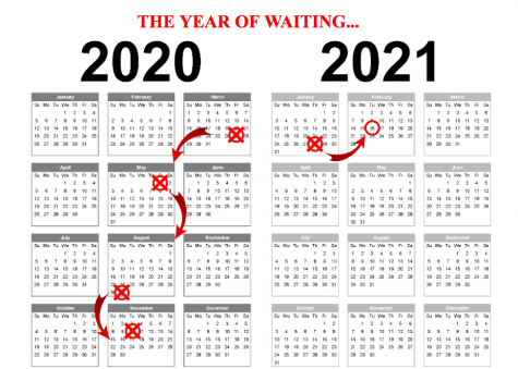 The year of waiting...