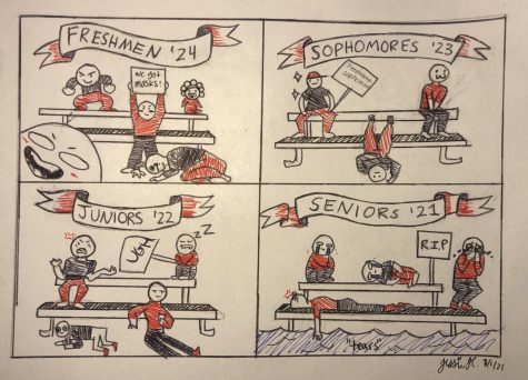 Courtesy of Jessie Hernandez. A four-panel comic showcasing how each of the grades are doing as a result of many high school traditions and events being canceled, and just the reaction of how this year has started. The freshmen are wild and crazy, the sophomores are stuck being freshmen, the juniors are tired, and the seniors are depressed.
