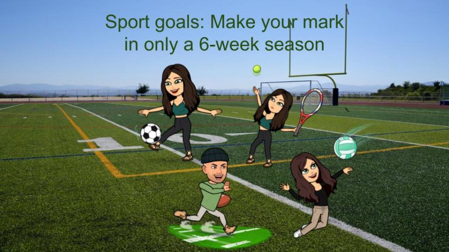 Students%27+bitmojis+capture+the+different+sports+that+will+occur+across+the+6-week+seasons.+