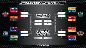 The 2021 season NHL playoff bracket