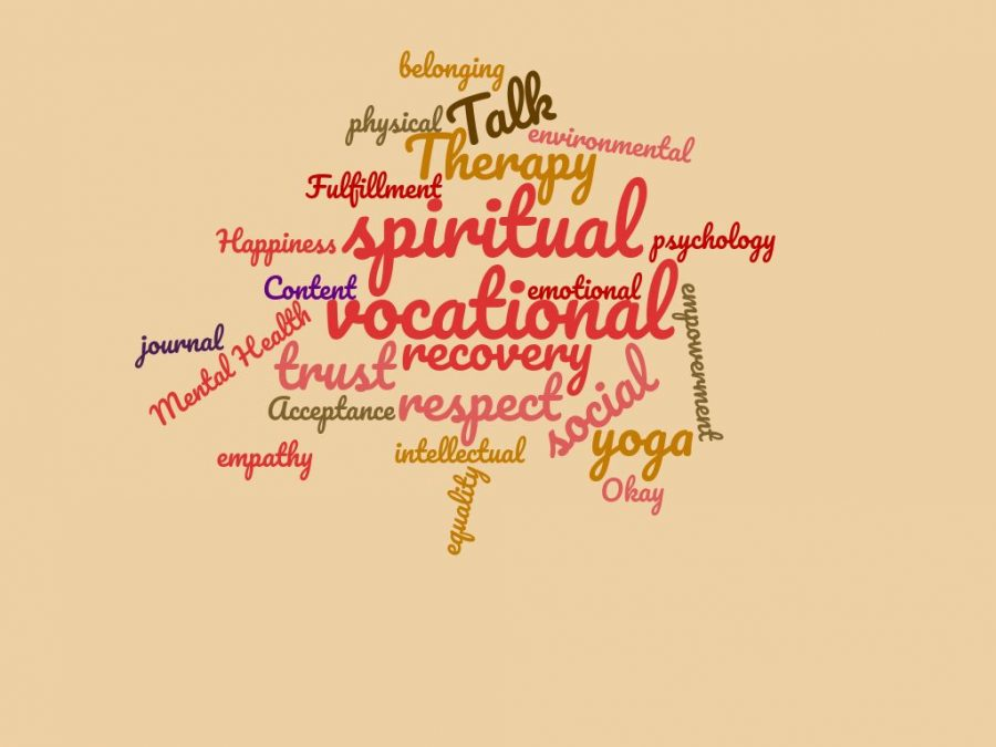 A word map made by Alexis Simmerman